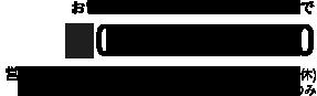 お電話でのお問い合わせ 047-371-7800 営業時間9:00~13:00 月-土(日曜・祝日定休)